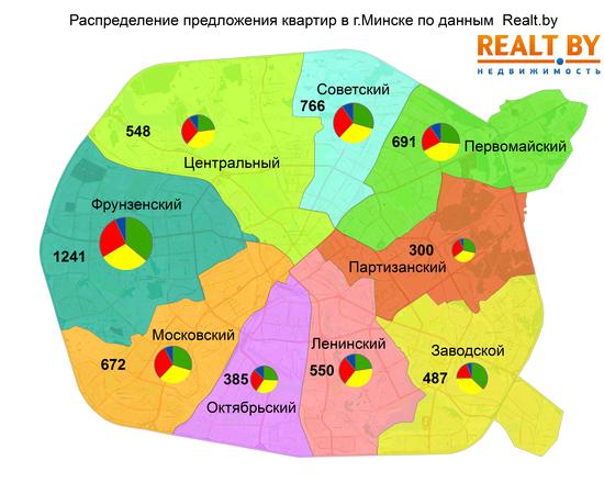 Курс валют в украине динамика