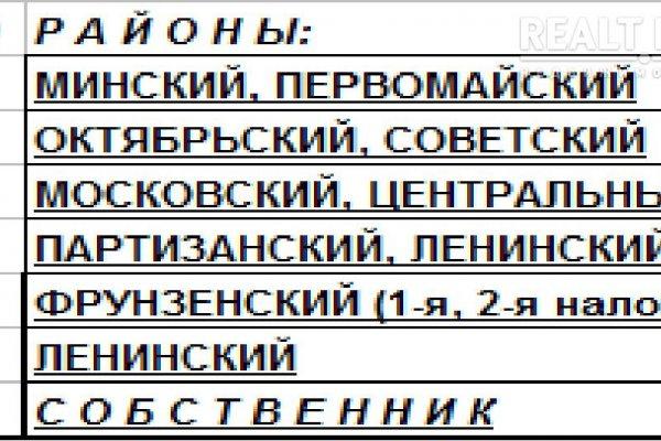 Юр. адрес Минский,Октябр, Москов, Первом, Советс,Центр, Партиз, Ленин,Фрунз(1-я, 2-я налог) район