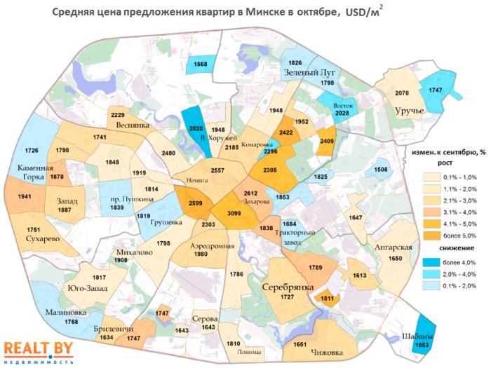 аренда квартиры минск