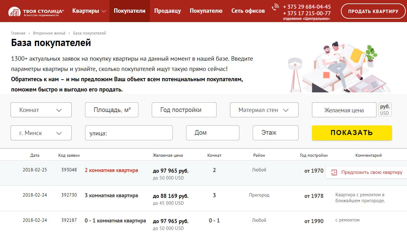 база потенциальных клиентов в московской области бесплатно карта