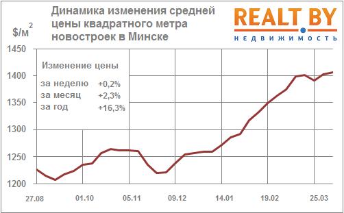 Взять кредит 1850000 возьму в кредит 10000 грн