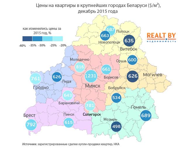 Цены на жилье в беларуси дома в черногории купить недорого у моря