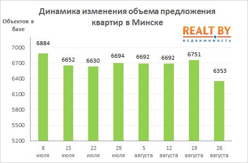 Отказали в иске уменьшение алиментов 2019 по иркутску